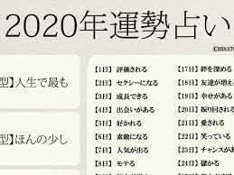 2020 年 誕生 日 占い