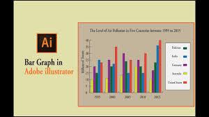How To Make Bar Graphs In Adobe Illustrator Cc Adobe Illustrator Tutorials