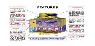 Counterflow Cooling Tower Design Wcn Induced Draft Modular Counter Flow Cooling Towers