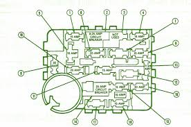 2011 chevy cruze fuse diagram wiring library 2009 ford explorer fuse box diagram