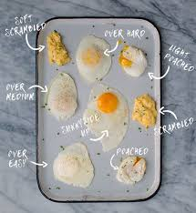 Fried Egg Cooking Chart With The Help Of Chef Jeffrey Gardner You Too Can Cook