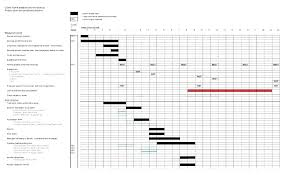 Sample Project Plans In Ms Project Microsoft Project Schedule Template Project Construction