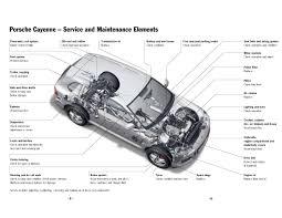 porsche 918 spyder engine diagram all about repair and wiring porsche spyder engine diagram porsche macan engine diagram porsche home wiring diagrams porsche 20
