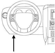 2006 2010 ford explorer sport trac fuse 2008 Ford Explorer Fuse Diagram 2008 Ford Explorer Under Dash Fuse Diagram