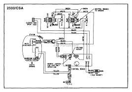 generac 14kw wiring diagram wiring diagram generac 7500 watt generator wiring diagram home on