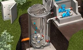 Lift Station Pump Design Packaged Pump Stations Flygt Xylem Us