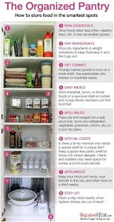The Wire Organization Chart 5 Step Ultimate Guide How To Organize The Perfect Pantry