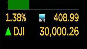 ニューヨーク株式市場ダウ平均株価 一時3万ドル超え 史上初