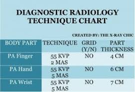 Portable X Ray Technique Chart Technique Charts Where Was This When I Had To Make One