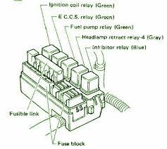 fuse box car wiring diagram page 137 1973 datsun 1200 engine front fuse box diagram