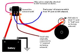 wonderful starter solenoid wiring diagram dodge contemporary best 1996 ford f150 starter solenoid wiring diagram wiring diagram ford starter solenoid wiring diagram car images how