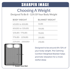 Weighted Blanket Chart Calming Comfort Weighted Blanket Sharper Images Finest