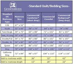 Standard Fit Size Chart Standard Quilt Sizes Quit Guessing Will This Quilt Fit My