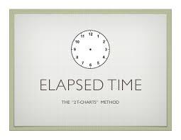 T Chart For Teaching Elapsed Time Elapsed Time