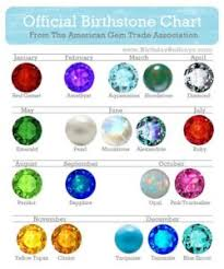 Do You Know Your Birthstone And Its Meaning Alberts Pawn