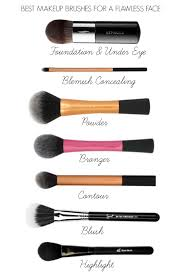 best makeup brushes for a flawless face