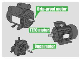 Electric generator motor Permanent Magnet How To Check An Electric Motor Amazoncom The Easiest Way To Check An Electric Motor Wikihow