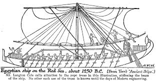 <b>Сказка</b> о потерпевшем кораблекрушение — Википедия