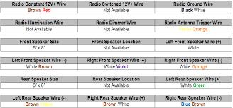 ford f radio wiring diagram ford f 2002 ford mustang radio wiring diagram ford schematic my subaru