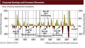 recession essay global recession essay