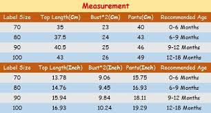 Newborn Baby Clothes Size Chart Baby Clothing Set Newborn Baby Boys Girls Letter Muggle Bodysuit Tshirt Stripe Pants Hat Outfits Clothes 0 18m Super Cute Boys Cardigans Cardigan For