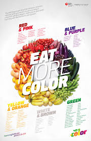 Rainbow Fruits And Vegetables Chart Eat More Color American Heart Association