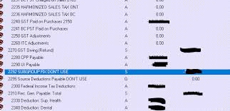 Does A Sub Group In Chart Of Accounts Affect Anything Or Is