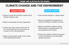 hillary clinton and donald trump on climate change and environment  environment graphic