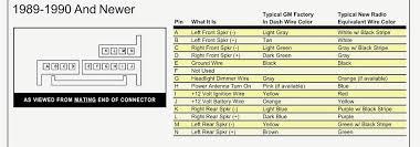 gm radio wiring harness diagram luxury delphi car stereo wiring gm radio wire colors at Gm Stereo Wiring Colors