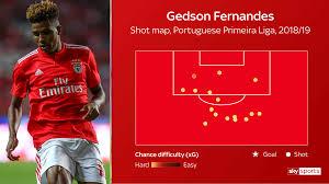 Gedson Fernandes: What will midfielder bring to Tottenham ...