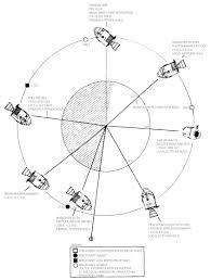 Rev 31 spacrecraft attitude diagram