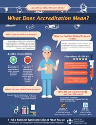 Medical Assistant Certification School Accreditation