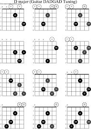 Dadgad Chord Chart Google Search In 2019 Bass Guitar
