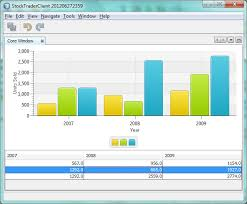 Javafx Chart Animation New Tutorial Integrating Javafx Charts Into The Netbeans