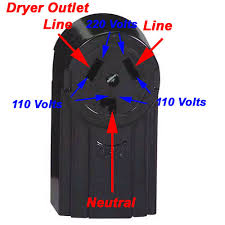 electrical why is my 3 prong dryer outlet showing 240v between proper voltage measurement diagram