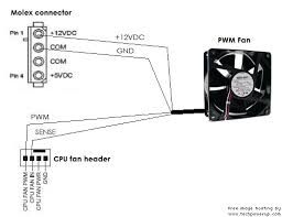 3 wire cpu fan wiring diagram wiring diagram 3 wire cpu fan wiring diagram images