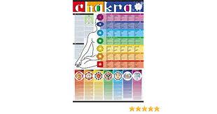 Editions Ricordi Chakra Colors Chart Laminated