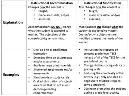 Accommodations Vs Modifications Texas Project First
