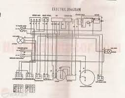 similiar 110 atv wiring diagram keywords kazuma parts center kazuma atvs chinese atv wiring diagrams