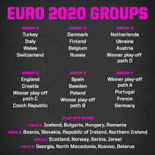 The table is divided into the teams still in the tournament and the ones already eliminated. Espn Fc The Uefa Euro 2020 Draw Results Are In We See Facebook