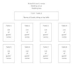 seating chart template wedding table seating chart round table seating chart template wedding layout templates plan