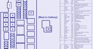mazda fuse box diagram image wiring 2009 mazda 6 fuse box 2009 schematic my subaru wiring diagrams on 2008 mazda 3 fuse
