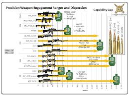 308 Winchester Ballistics Chart 42 Circumstantial 7 62x54 Ballistic Chart