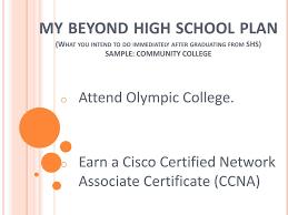 Sample Beyond High School Plan Presentation Ppt Download