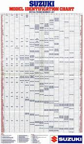 10th Digit Vin Number Chart 10th Digit Vin Chart Elaterium Regarding 2019 Yamaha 9 Digit