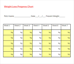 Printable Weekly Weight Loss Chart Pdf Weight Loss Calendar Template Awesome Sample Weight Loss
