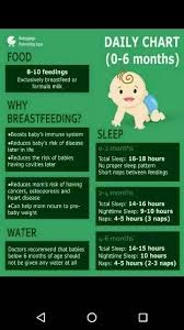 How To Plan A New Feeding Schedule As A Baby Turns 3 Months