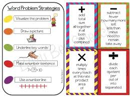 Math Operations Key Words Chart Key Words And The Math Operations They Suggest Good