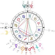 Walt Disney Birth Chart Astrology And Natal Chart Of Walt Disney Born On 1901 12 05