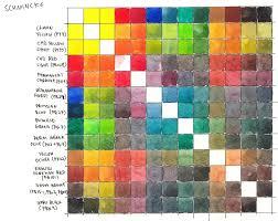 Review Schmincke 12 Half Pan Watercolour Box Set Parka Blogs